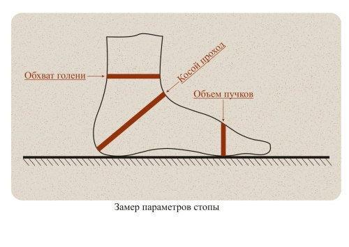 Замеры ног