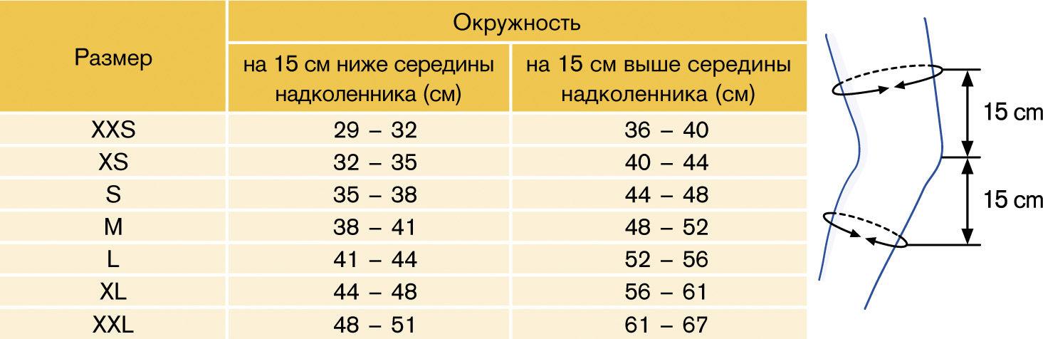 Размер наколенника